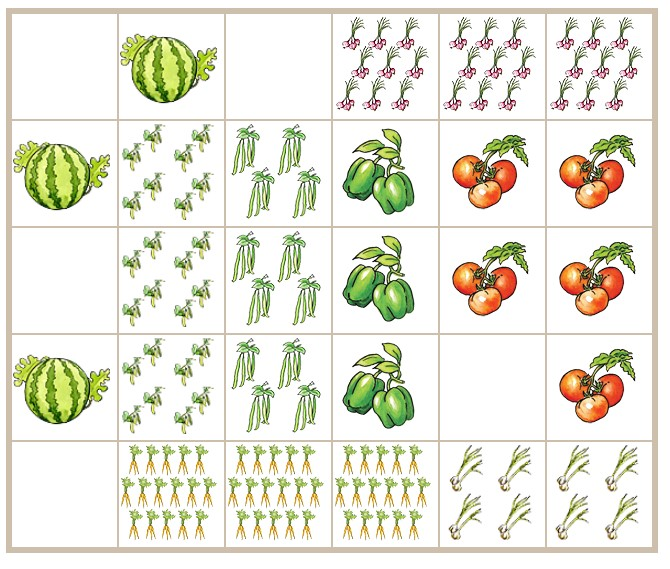garden layout grid