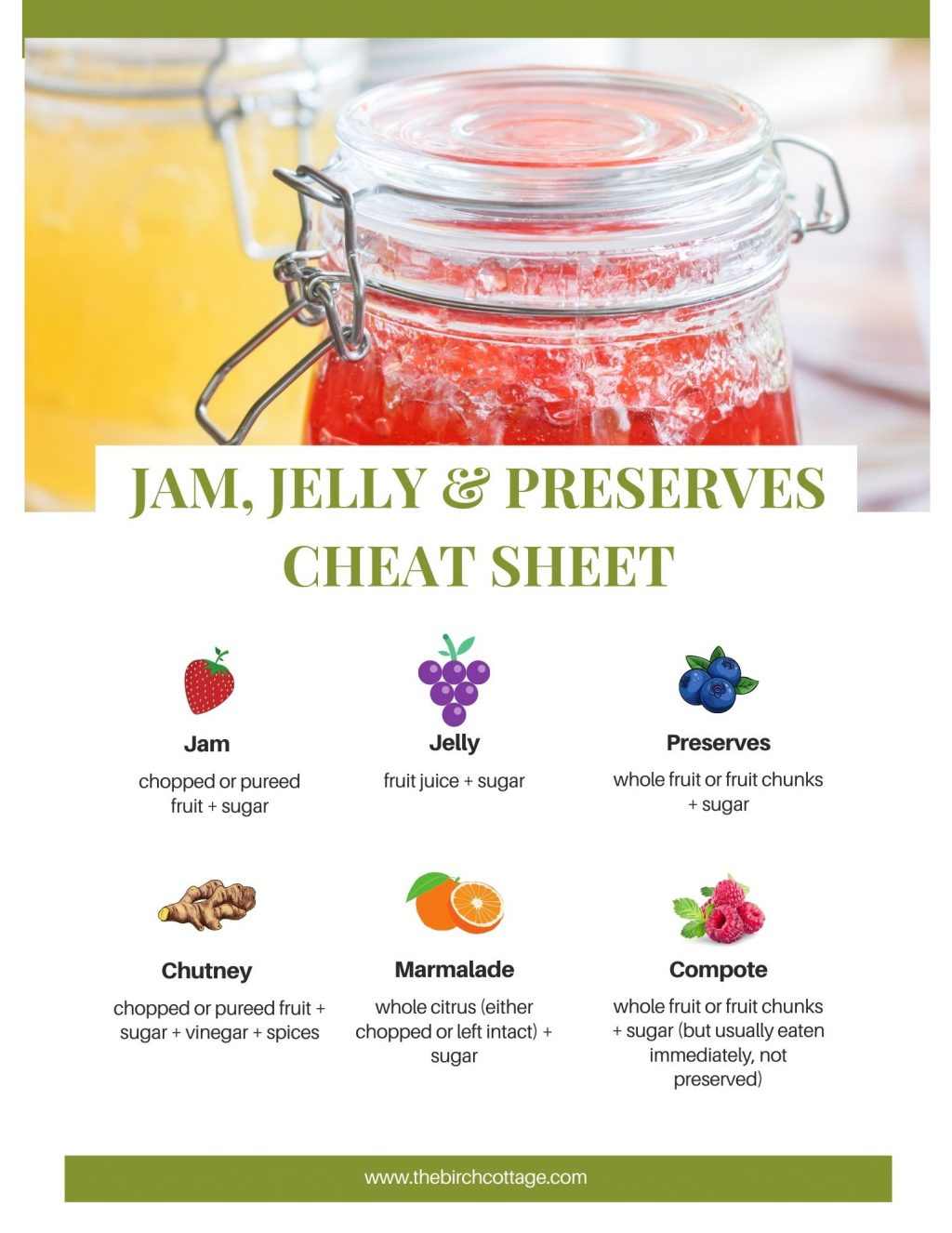 jam, jelly and preserves cheat sheet